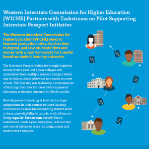 Western Interstate Commission for Higher Education (WICHE) Partners with Taskstream on Pilot Supporting the Interstate Passport Initiative