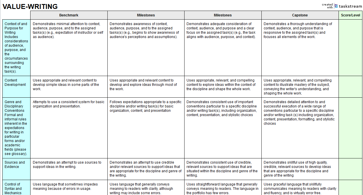 grading vs assessment and how it relates to rubrics watermark