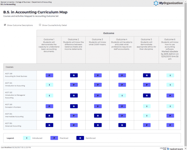 B.S. in accounting curriculum map example by watermark for AMS