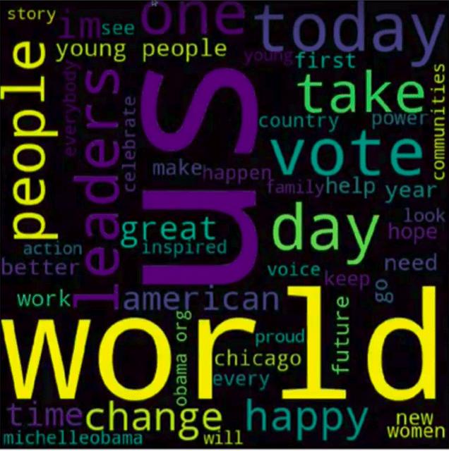 generate a word cloud based on tweets from watermark hackathon