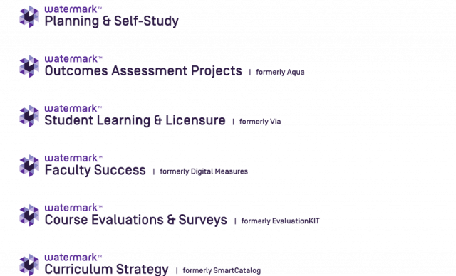 Image of the new Watermark Product Suite names. The text reads: Watermark Planning & Self Study, Watermark Outcomes Assessment Projects (formerly Aqua), Watermark Student Learning & Licensure (formerly Via), Watermark Faculty Success (formerly Digital Measures), Watermark Course Evaluations & Surveys (formerly EvaluationKIT), Watermark Curriculum Strategy (formerly SmartCatalog)