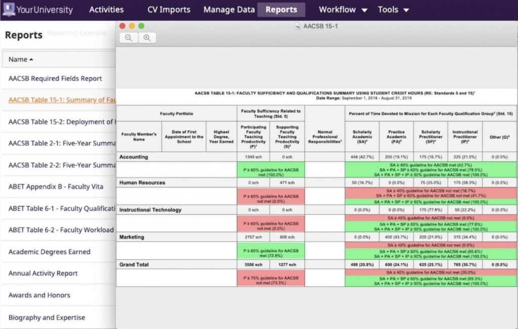 example of faculty activity reporting with watermark